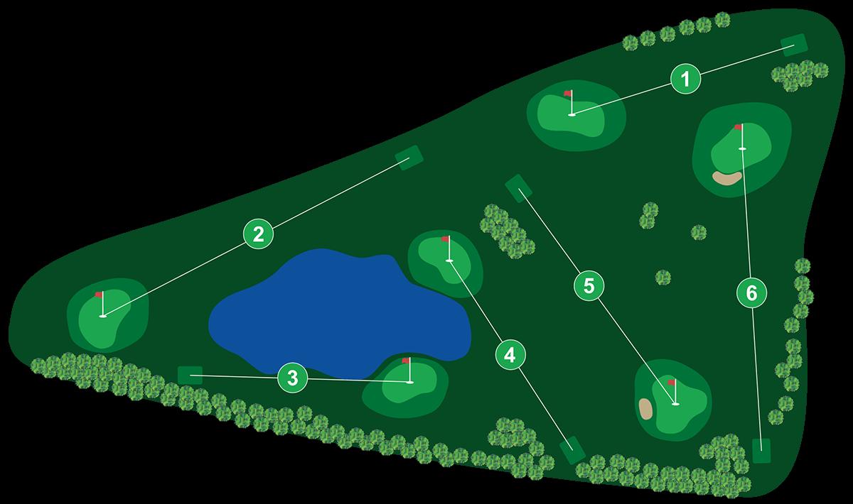 Grafik Kursübersicht 6-Loch-Kurzplatz